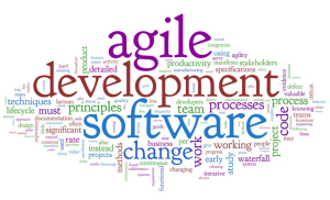 Agile word map