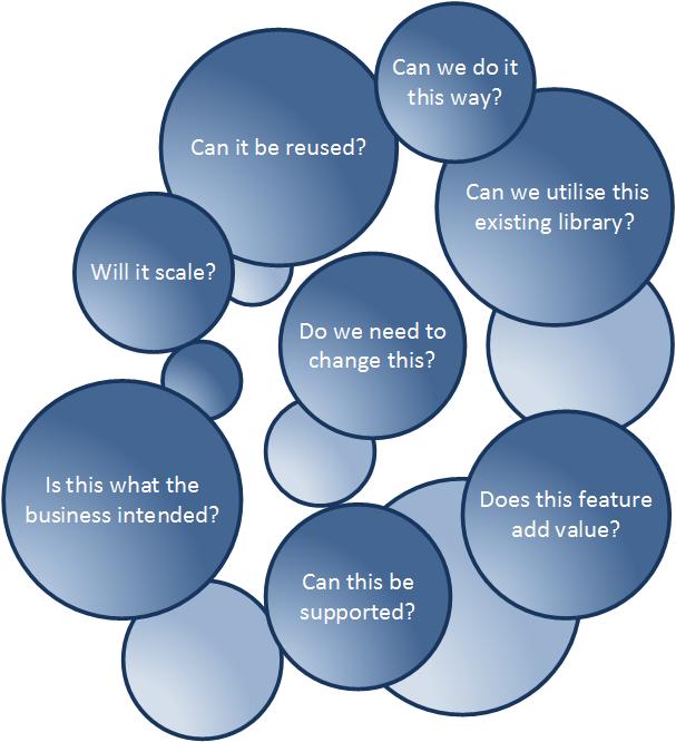 Agile continuous clarificationbubbles
